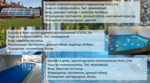 примеры построенных бассейнов